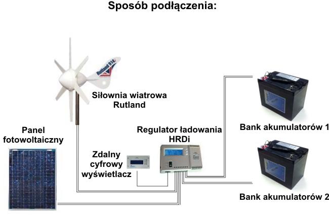 Regulatory ładowania - siłownie wiatrowe